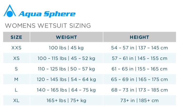 Aqua Sphere størrelsesskema våddragter damer